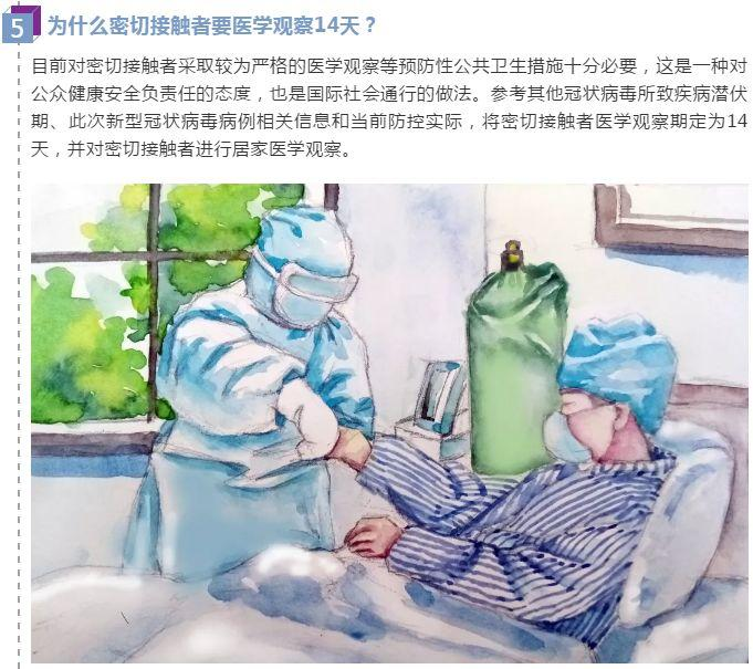 【新型冠状病毒科普知识】关于新型冠状病毒感染的肺炎,想知道的看过来