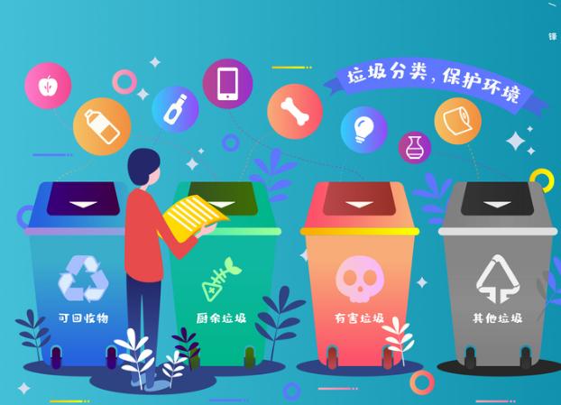 株洲市民政局动员社会组织参与垃圾分类,助力垃圾分类全覆盖